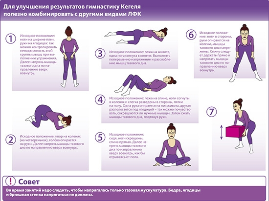 Упражнения для лечения недержания мочи у женщин