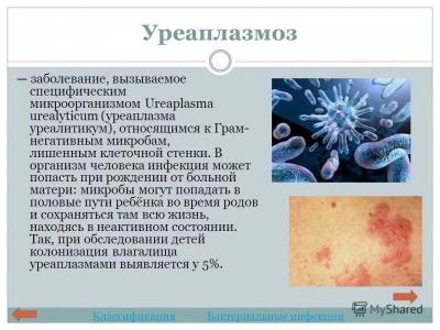 Первые признаки и симптомы венерических заболеваний у мужчин (ЗППП, ИППП)